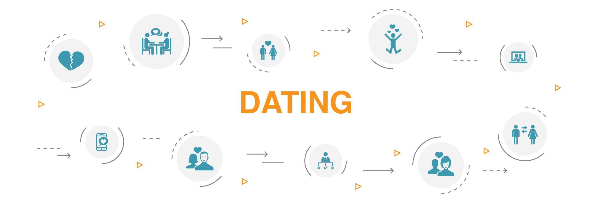 Mehrere abgebildete Symbole für verschiedene Dating-Arten